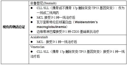 肿瘤医生不可错过的十大生物标志物总结:TP53基因突变,17p片段缺失