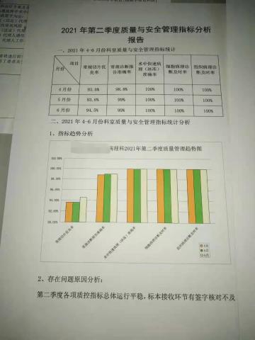季度质量报告(札记六十三)