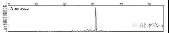 滤泡辅助T细胞(TFH)及其相关淋巴瘤(5)